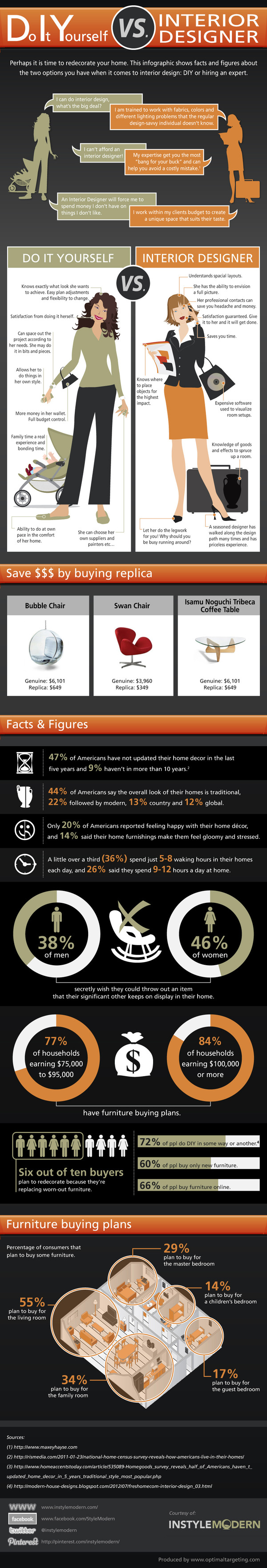 redecorating-infographic (1)